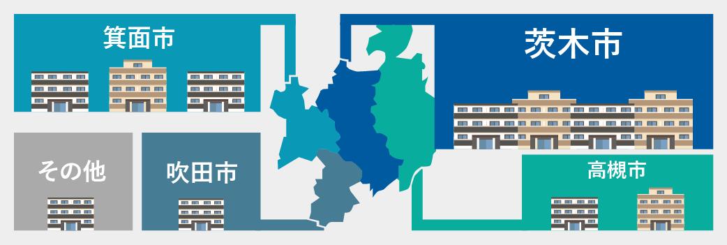茨木市、箕面市、高槻市、吹田市、その他 仲介物件インフォグラフィック